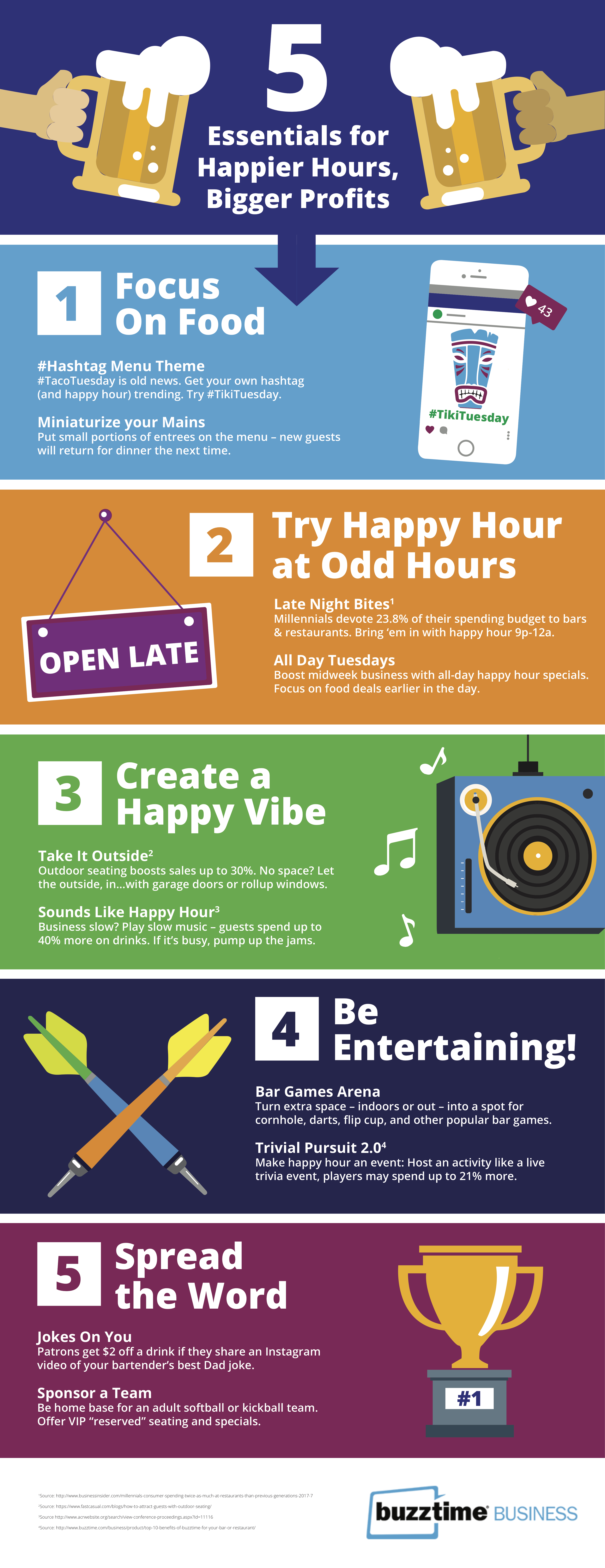Check Out This Shareable Infographic Of Some Our Favorite Happy Hour Promotions Below