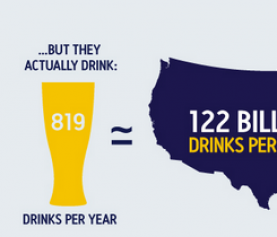 Real Facts About Your Customers' Alcohol Consumption